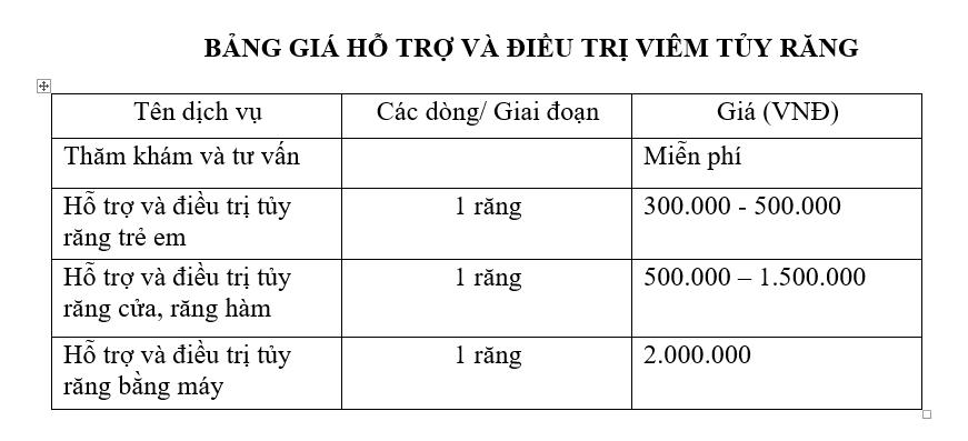 viem-tuy-rang